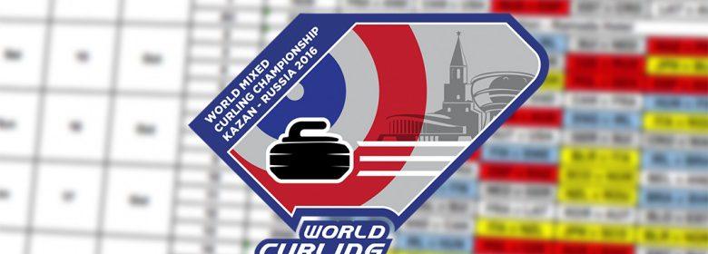 Чемпионат Мира по керлингу в Казани